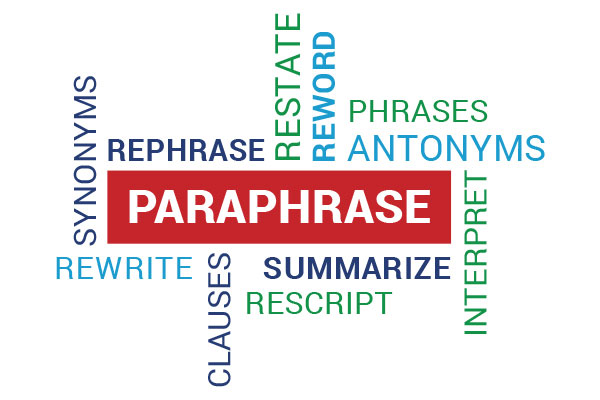 IELTS The Paraphrasing Tools