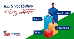 IELTS Vocabulary: 4-Step Plan, Strategies, Facts & Word Lists